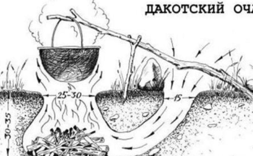 Как сделать костер под землей? Индейские уловки, что выручат тебя в походе