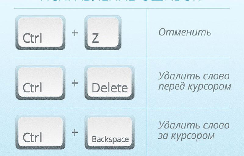 22 полезные комбинации клавиш, которые упростят работу за компьютером
