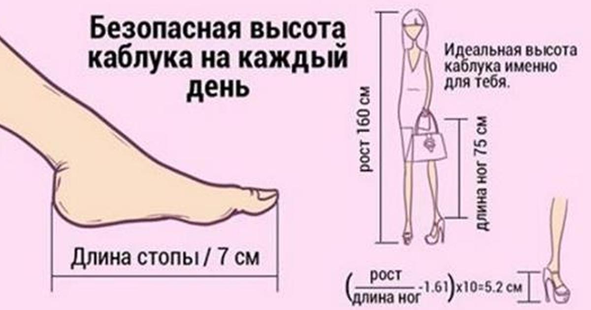 Формула правильной подборки обуви