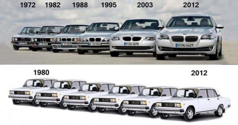 История легендарного автомобиля «LADA» в одном ролике