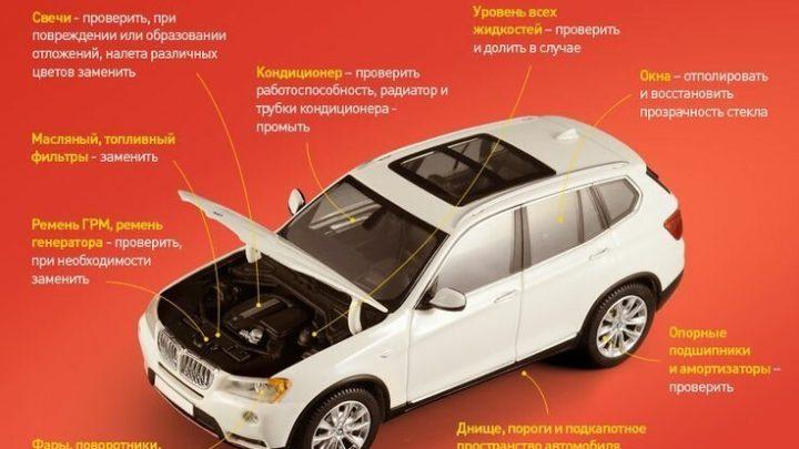 25 важных и нужных шпаргалок для автомобилистов (27 фото)
